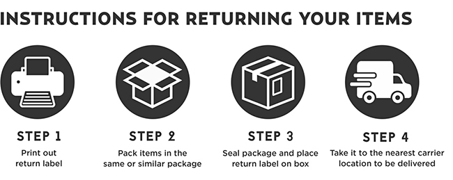 Instructions for Returning Your Items