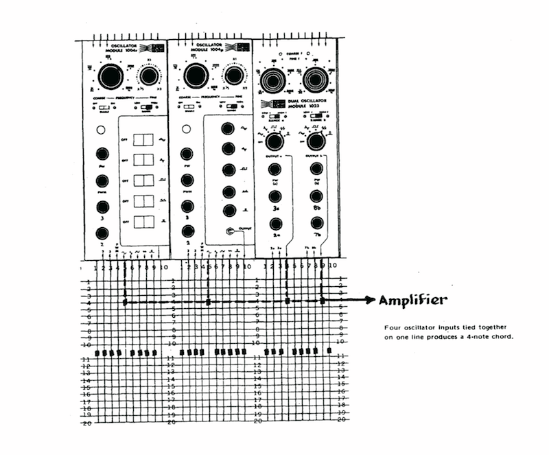 ARP 2500 switch matrix patching example