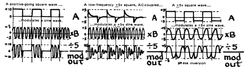 Ring modulation examples from the 2600 user manual