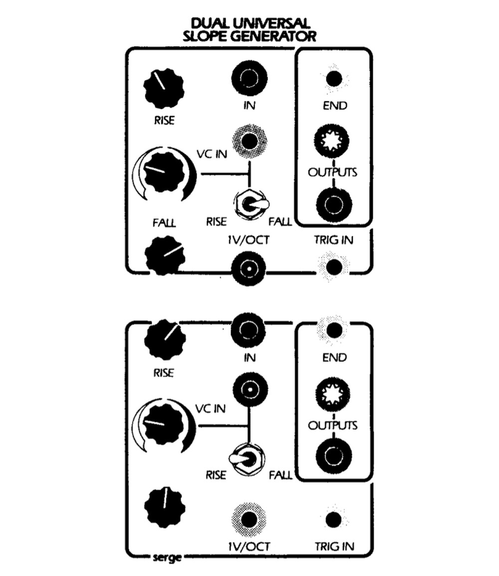 Learning Synthesis: Envelopes Part 2 - Perfect Circuit