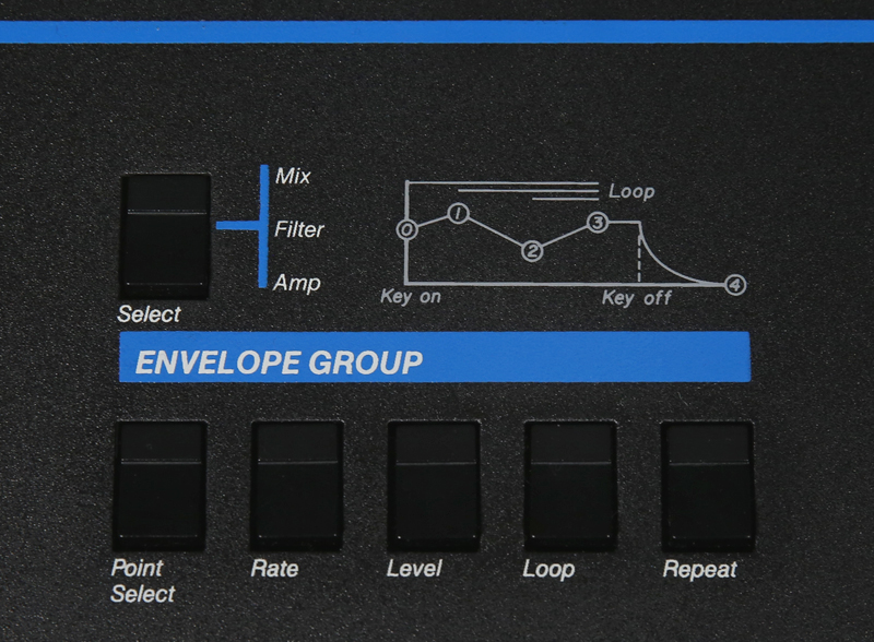 Envelope diagram from the front panel of the Sequential Circuits Prophet VS.