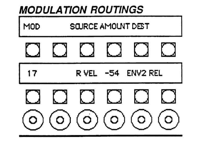 Panel control diagram from the Matrix-12 manual