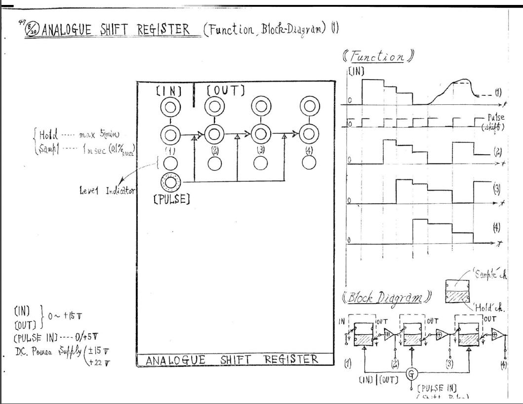 Block diagram of the Schrader/Fortune ASR