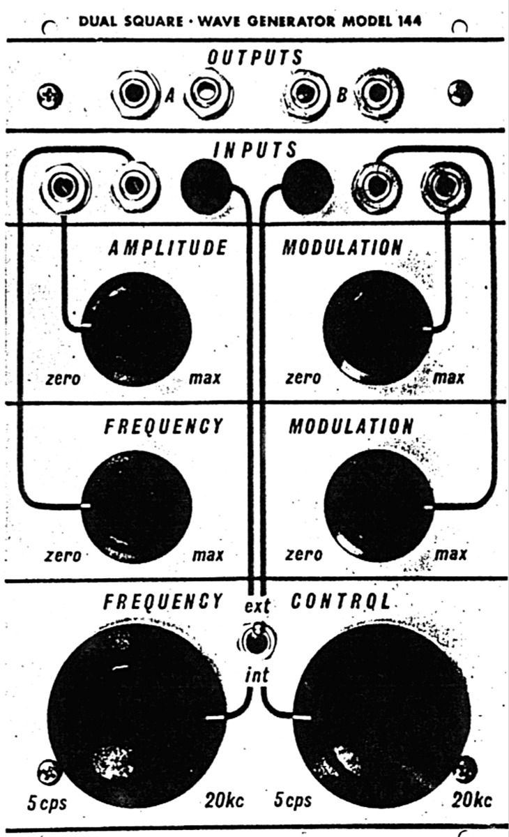Buchla's 144 Dual Square Wave Generator, which offered dedicated inputs for Amplitude Modulation.