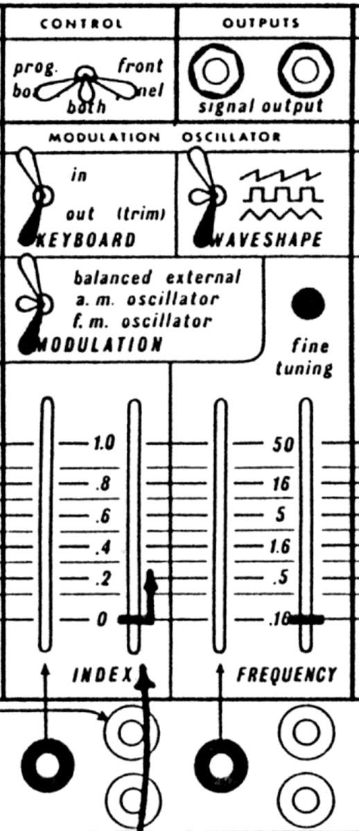 Diagram of the Buchla 208's Mod Oscillator section.