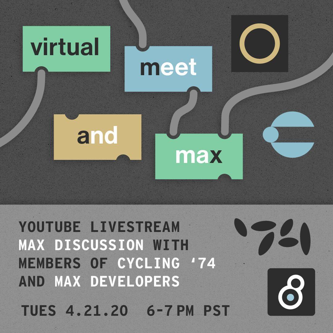Meet and maX: Virtual Meetup